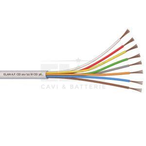 Kábel netienený 8 x 0,22 NSCH